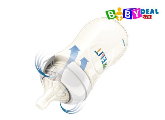 Bình Sữa Avent thiết kế mới 2012 cho bé, shop mẹ và bé, giá rẻ tại tp hcm